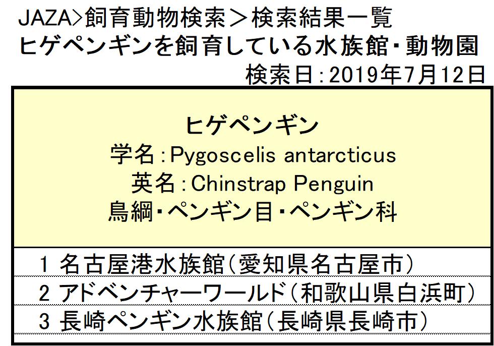 f:id:tsukunepapa:20190713002226p:plain