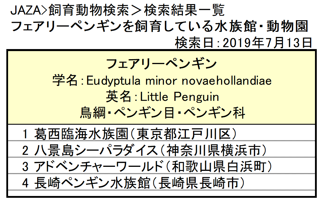 f:id:tsukunepapa:20190713152735p:plain