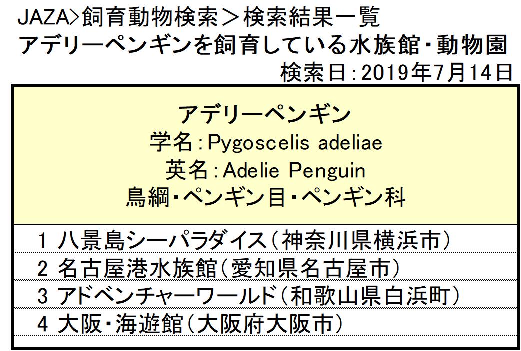 f:id:tsukunepapa:20190714101458p:plain