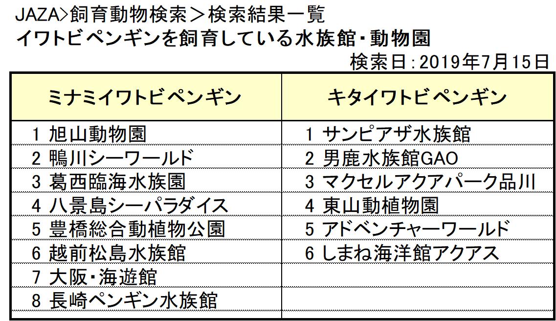 f:id:tsukunepapa:20190715195353p:plain