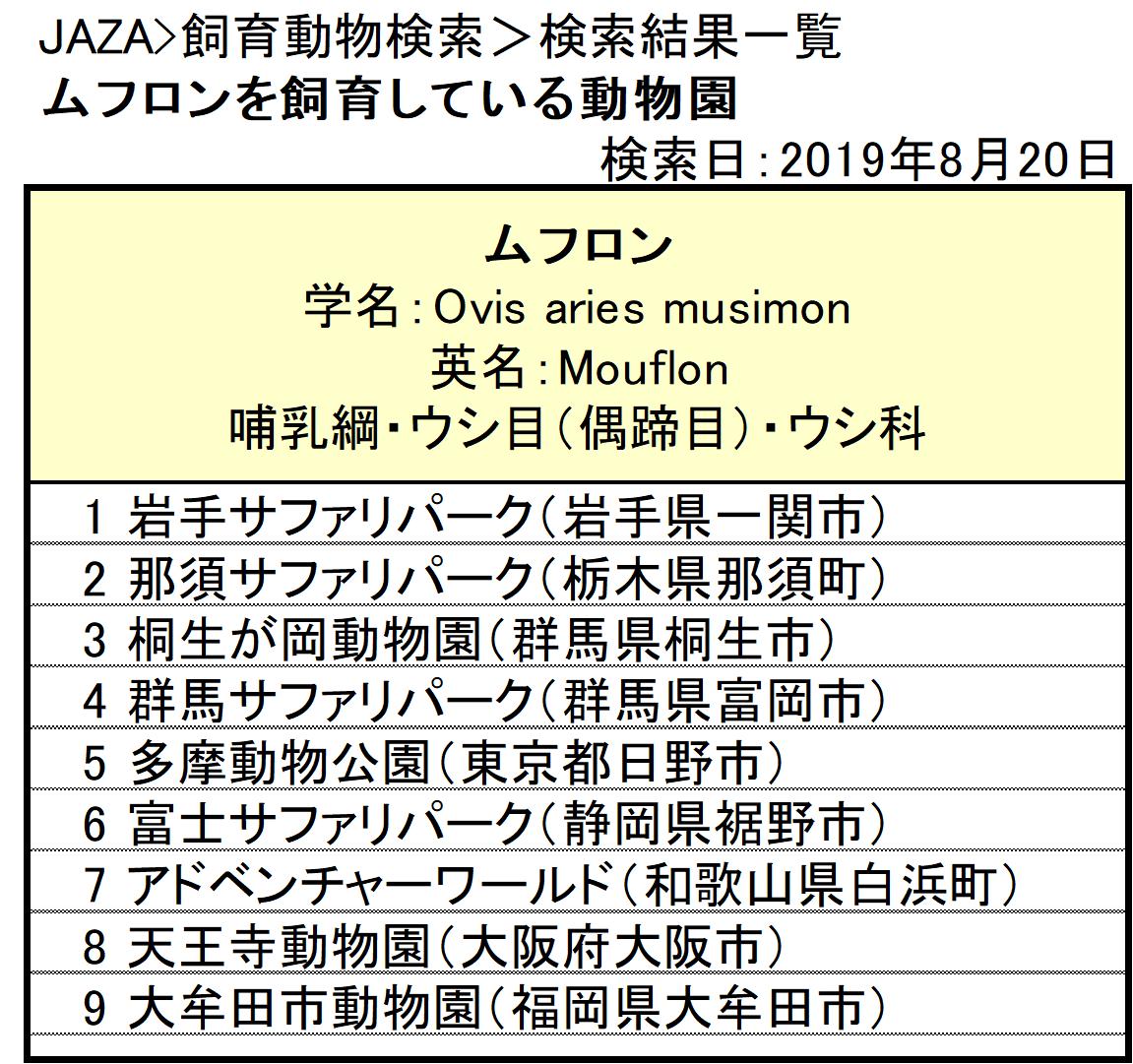 f:id:tsukunepapa:20190820072325p:plain