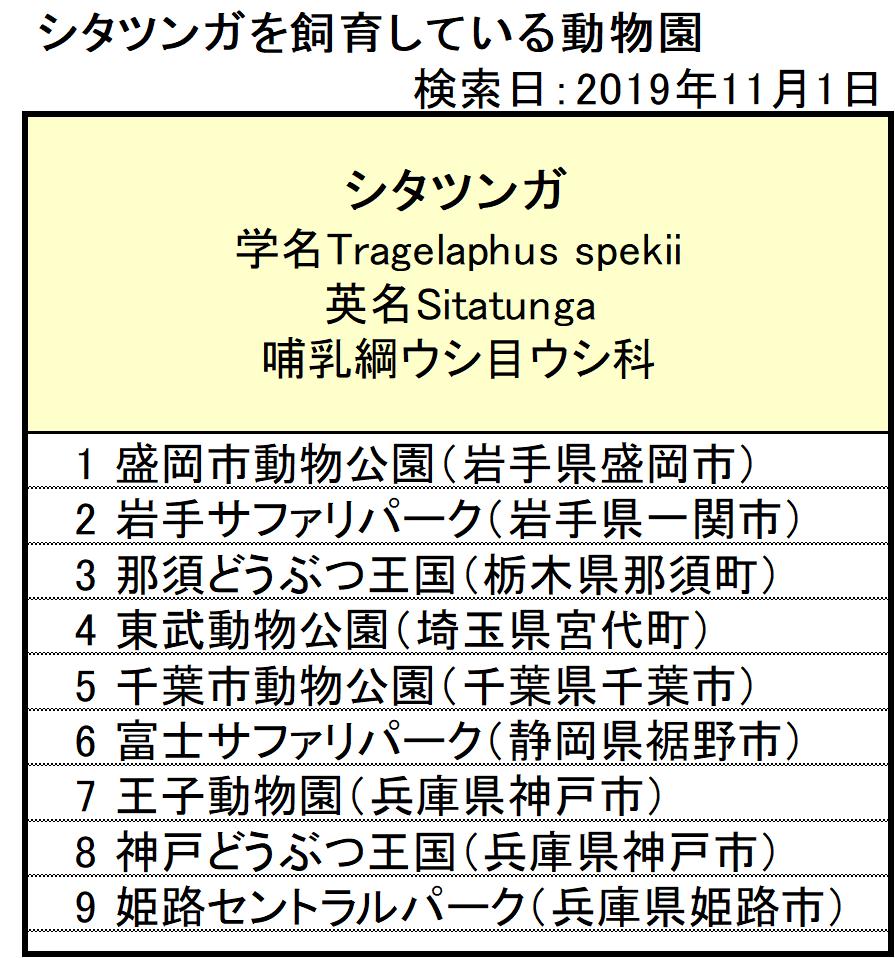 f:id:tsukunepapa:20191101114157p:plain