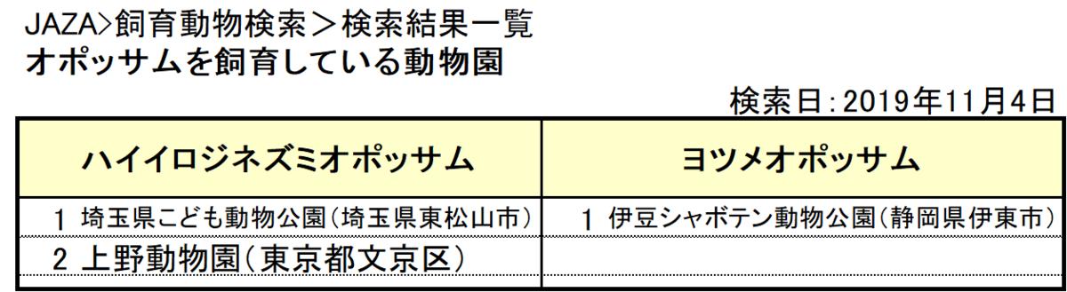 f:id:tsukunepapa:20191106234233p:plain