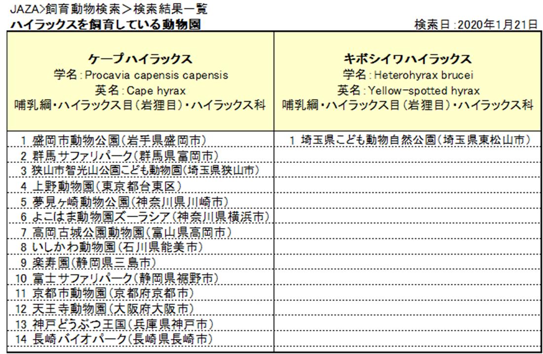 f:id:tsukunepapa:20200121193945p:plain
