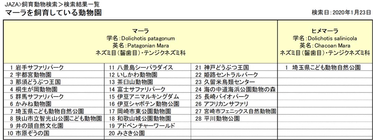 f:id:tsukunepapa:20200123093954p:plain