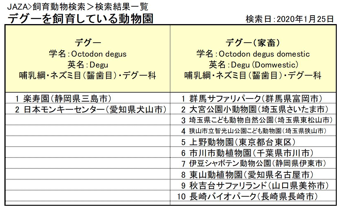 f:id:tsukunepapa:20200125105131p:plain