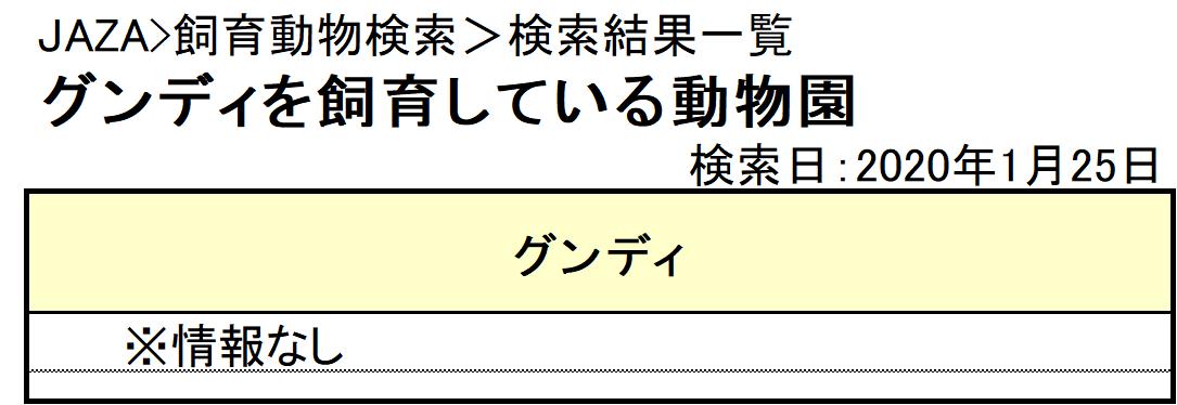 f:id:tsukunepapa:20200125192753p:plain