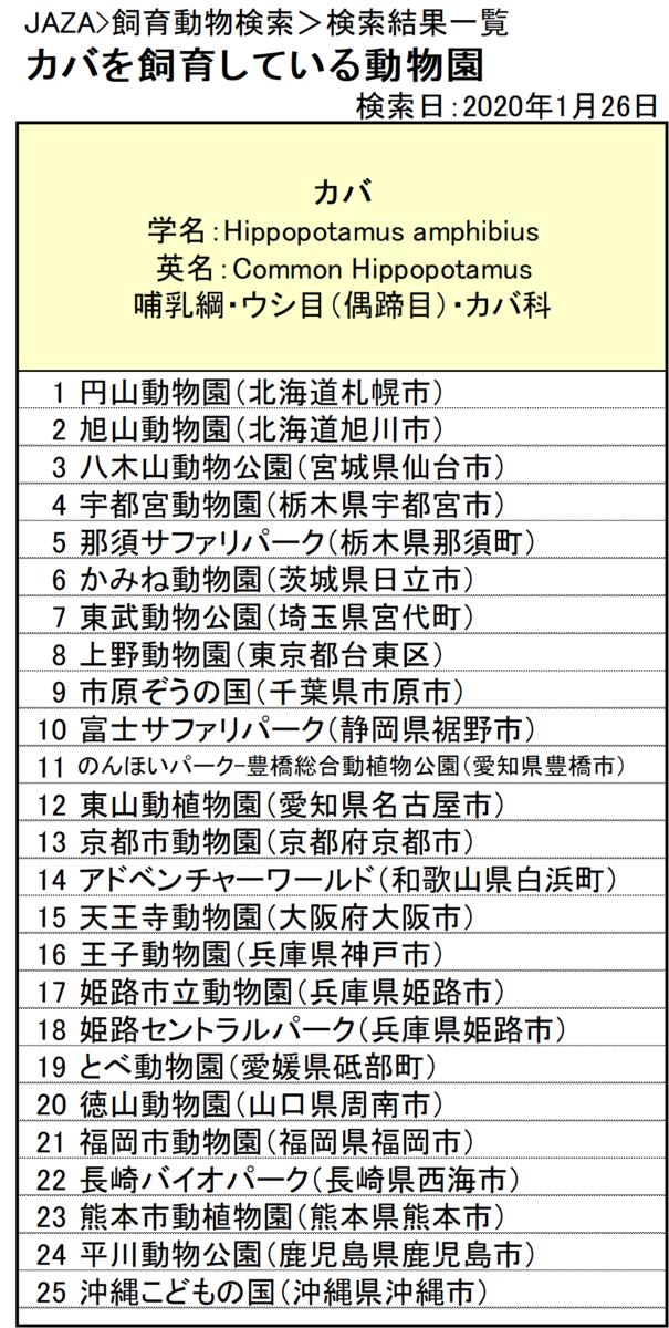 f:id:tsukunepapa:20200127075942p:plain