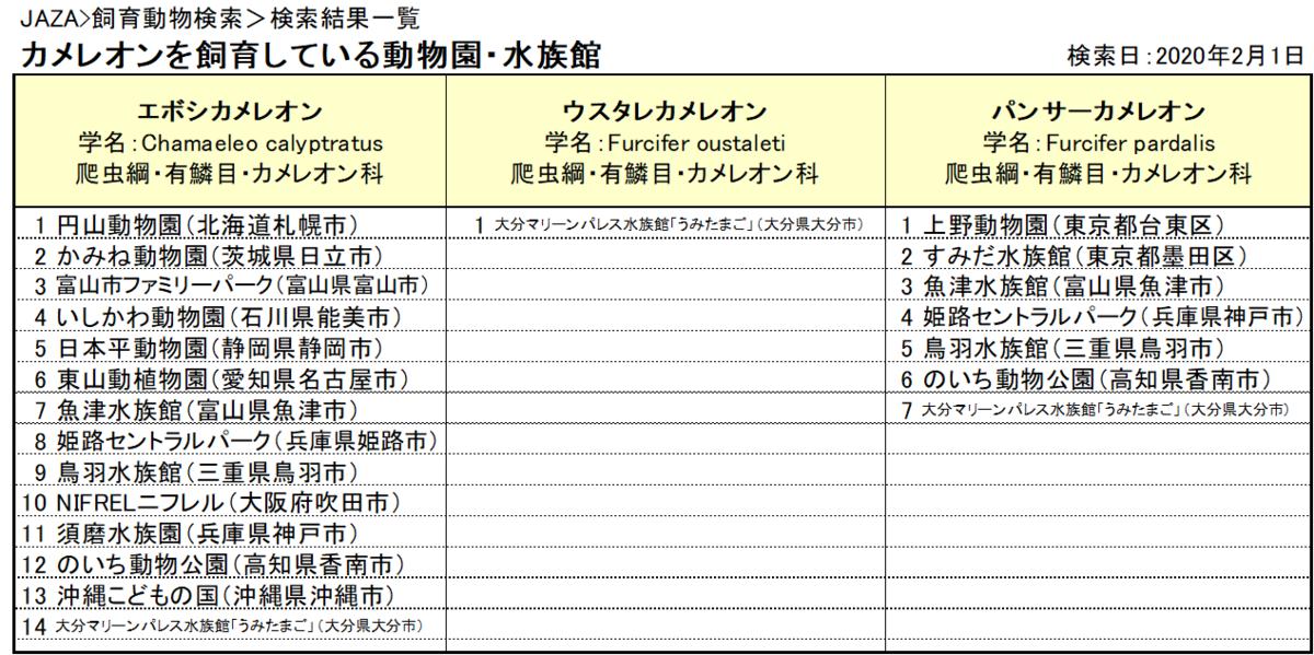 f:id:tsukunepapa:20200201103148p:plain