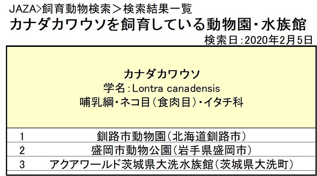 f:id:tsukunepapa:20200205174219p:plain