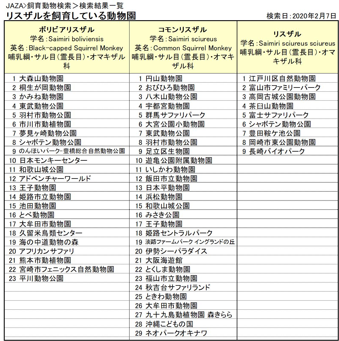 f:id:tsukunepapa:20200207140535p:plain