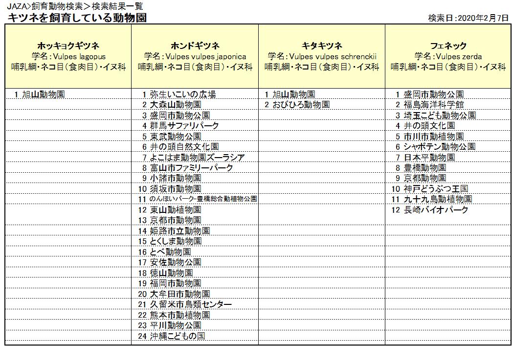 f:id:tsukunepapa:20200207191048p:plain