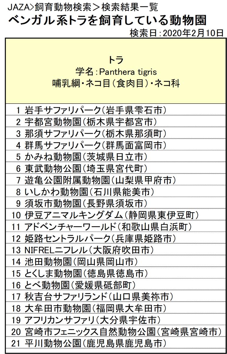 f:id:tsukunepapa:20200210130410p:plain
