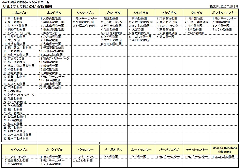 f:id:tsukunepapa:20200210231523p:plain