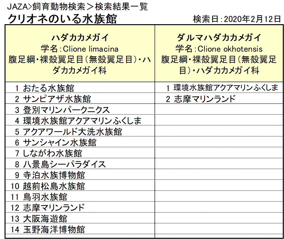 f:id:tsukunepapa:20200212141237p:plain