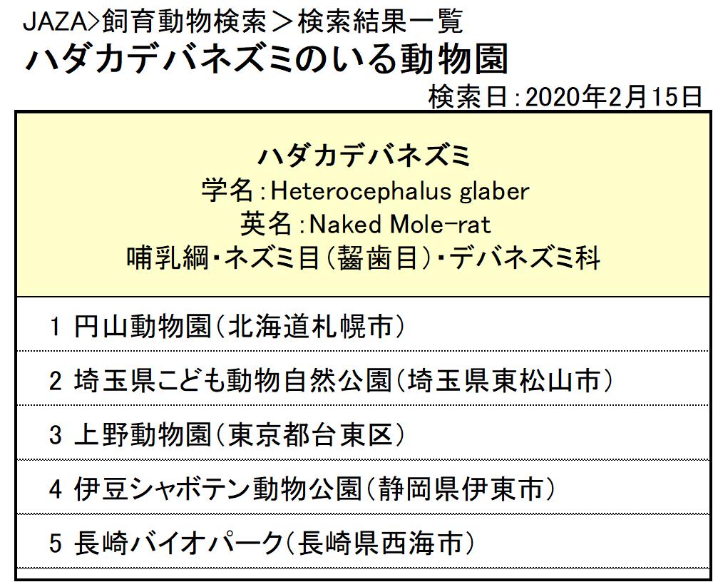 f:id:tsukunepapa:20200215112452p:plain