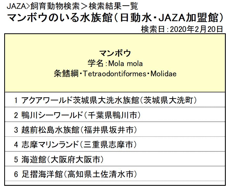 f:id:tsukunepapa:20200220191948p:plain