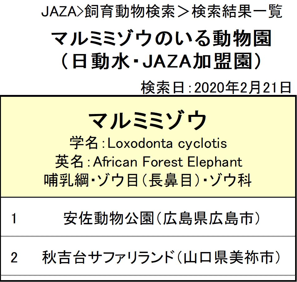 f:id:tsukunepapa:20200221173445p:plain