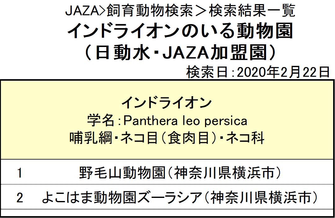 f:id:tsukunepapa:20200222072759p:plain