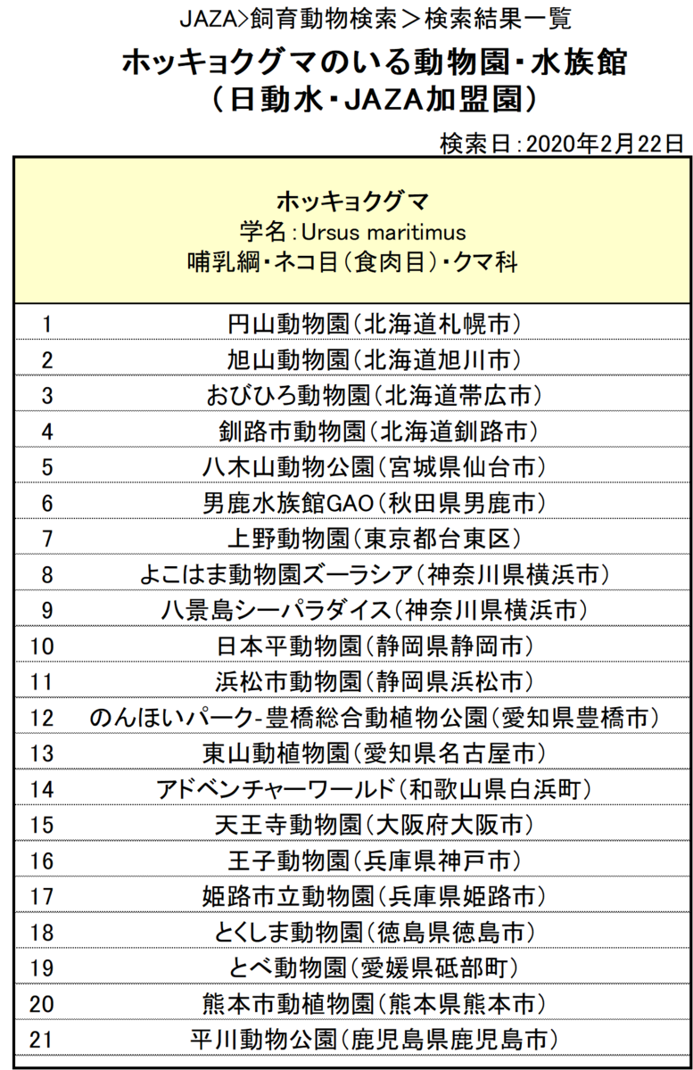 f:id:tsukunepapa:20200223134126p:plain