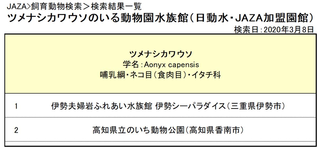 f:id:tsukunepapa:20200308144234p:plain