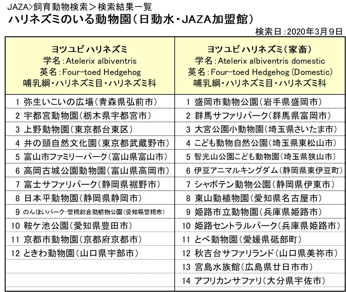 f:id:tsukunepapa:20200309182916p:plain