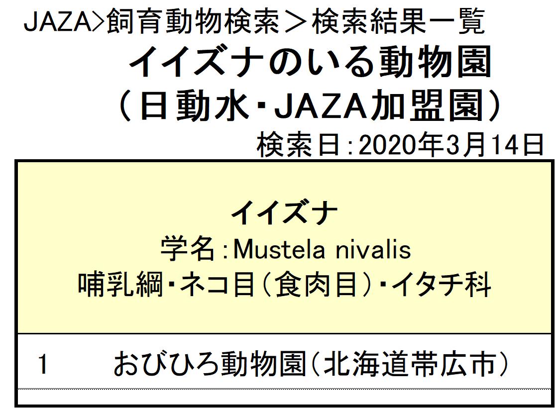 f:id:tsukunepapa:20200314054905p:plain