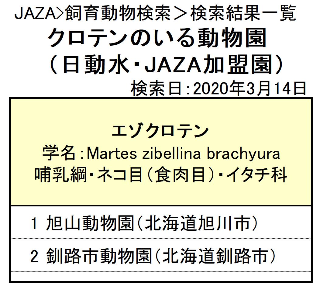 f:id:tsukunepapa:20200314142753p:plain
