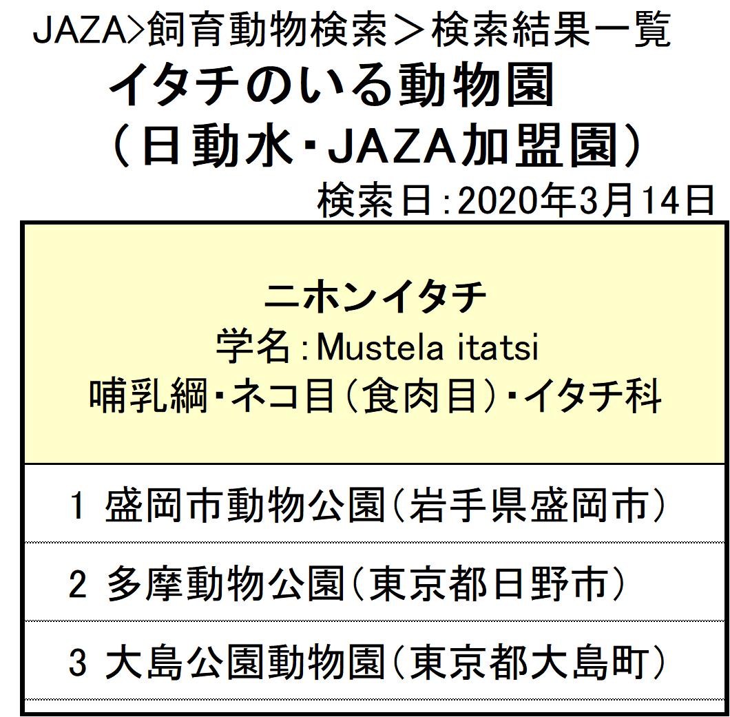 f:id:tsukunepapa:20200314195446p:plain