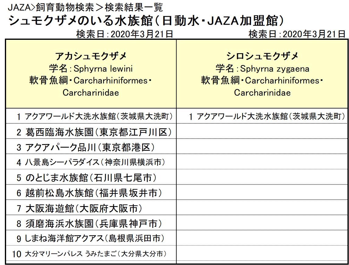 f:id:tsukunepapa:20200321100528p:plain