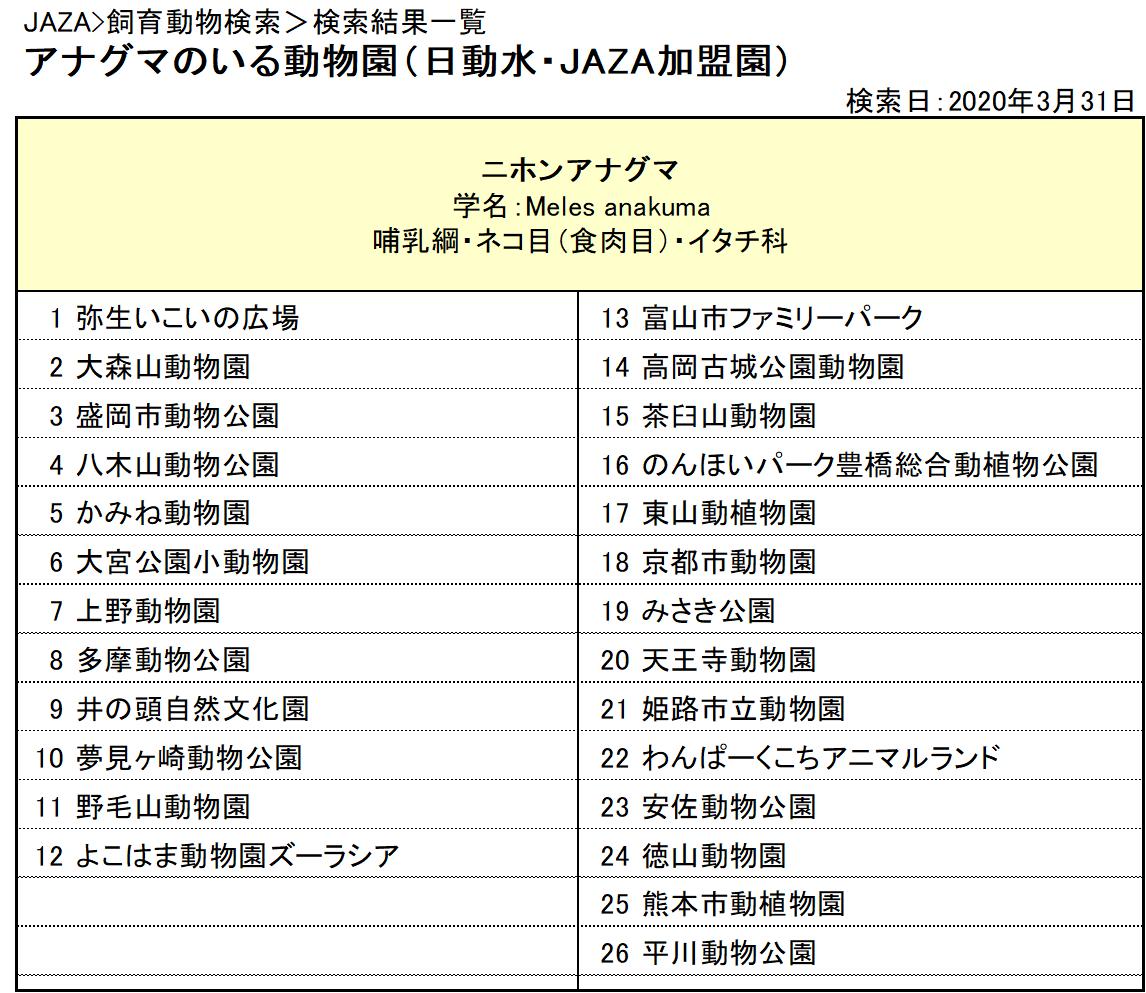 f:id:tsukunepapa:20200331080248p:plain