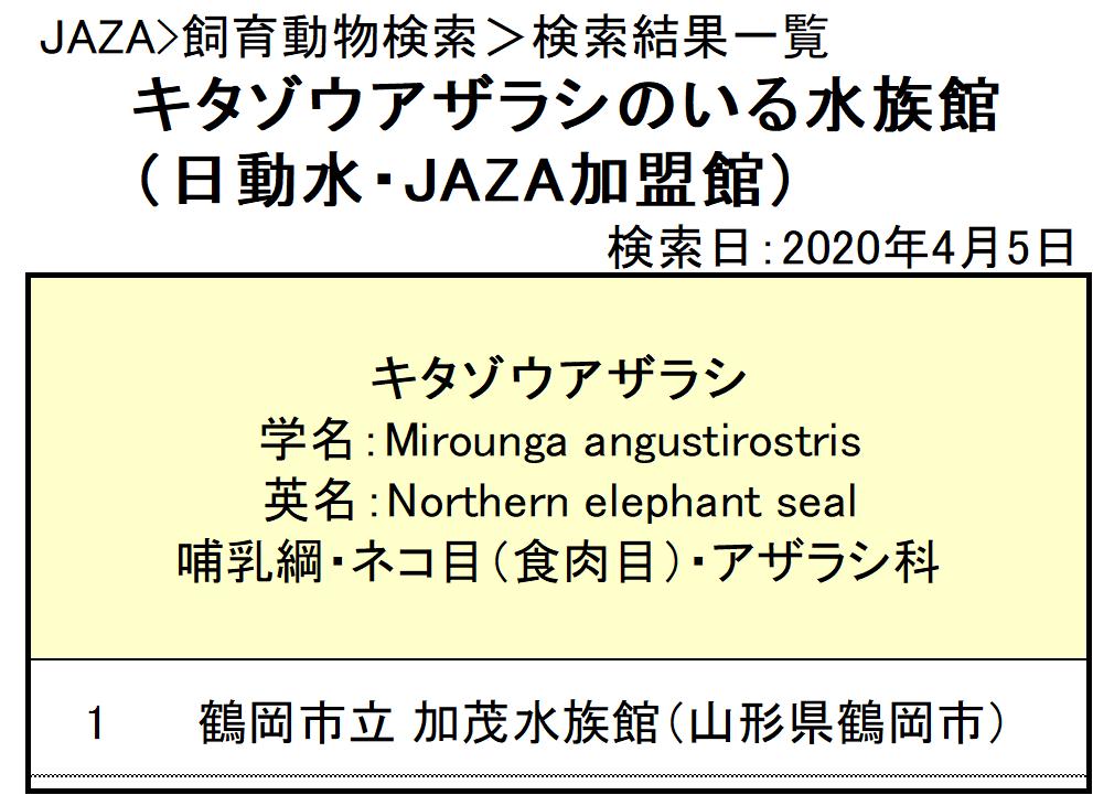f:id:tsukunepapa:20200405042050p:plain