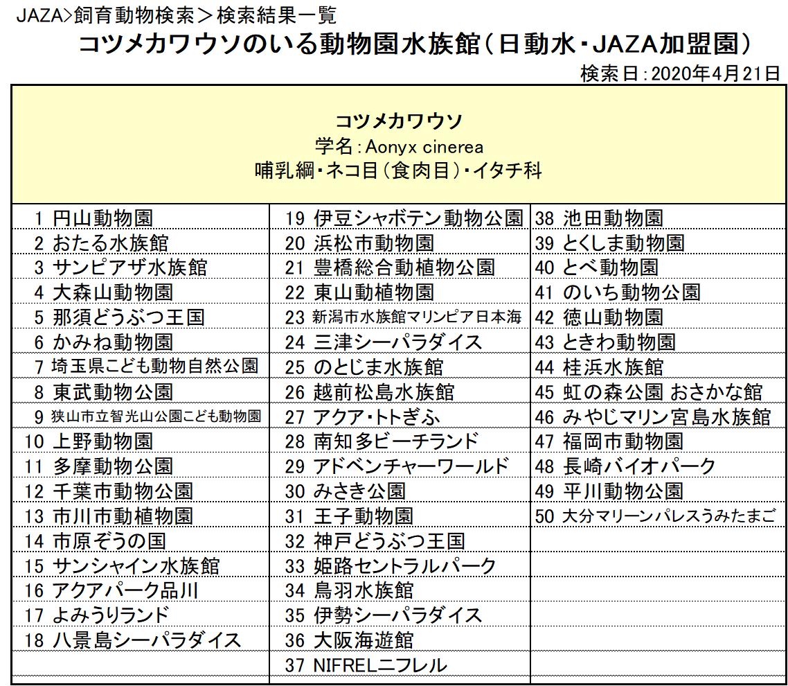 f:id:tsukunepapa:20200421071453p:plain