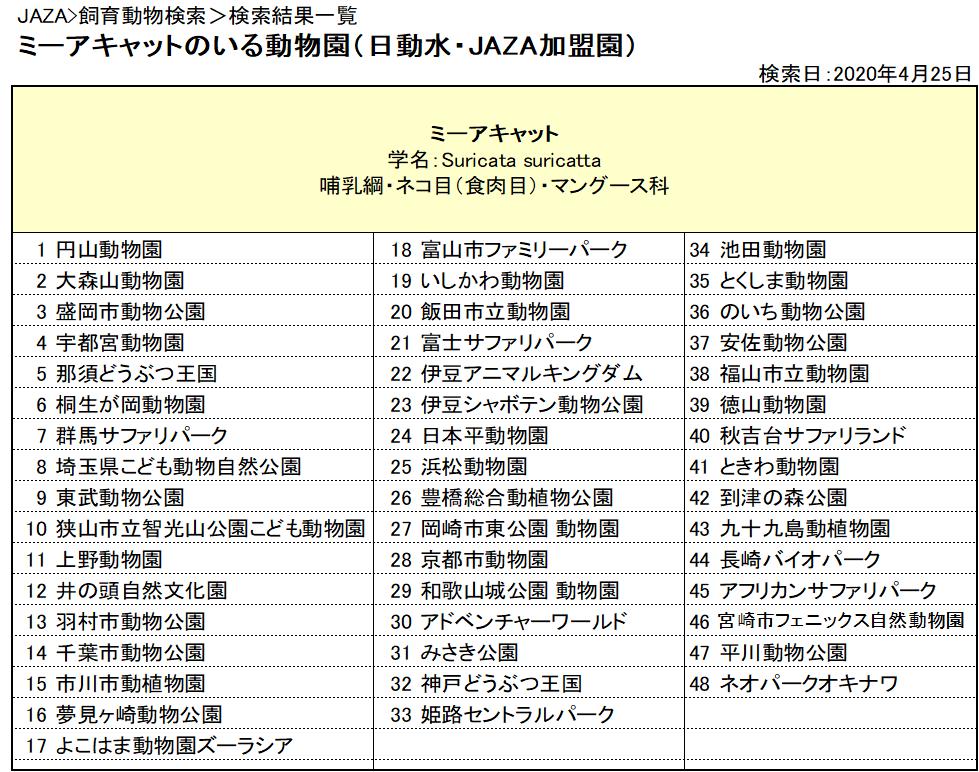 f:id:tsukunepapa:20200425185558p:plain
