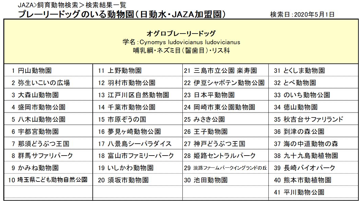 f:id:tsukunepapa:20200501041229p:plain