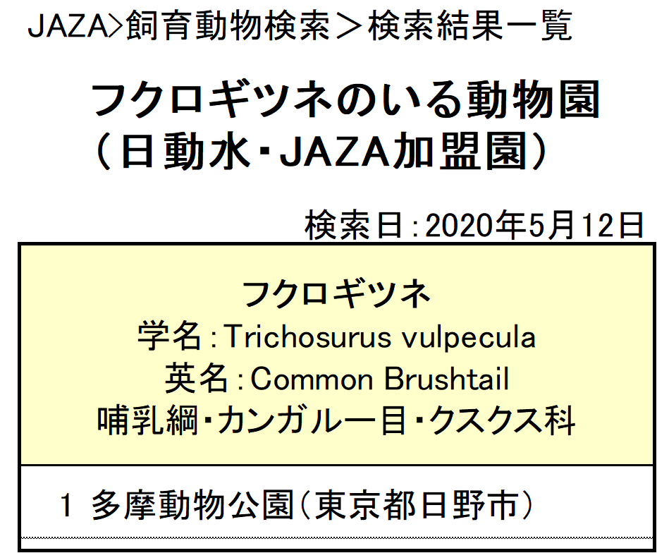 f:id:tsukunepapa:20200512194359p:plain