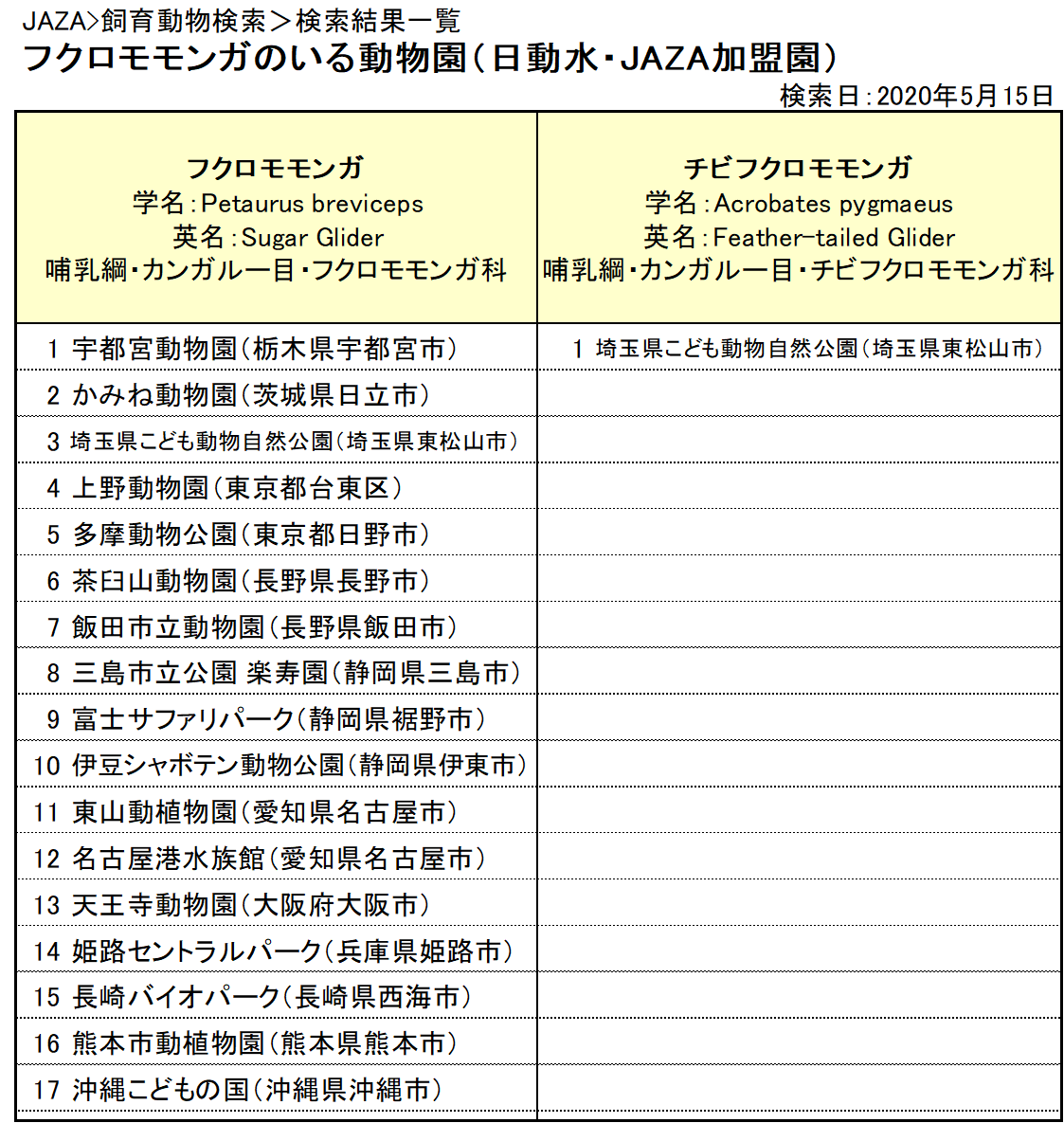 f:id:tsukunepapa:20200515071509p:plain