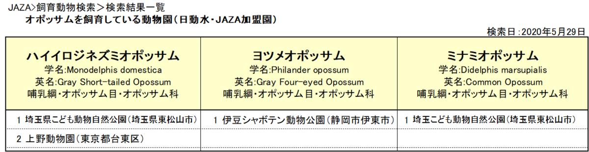 f:id:tsukunepapa:20200529170639p:plain