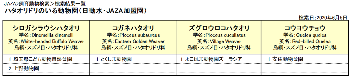 f:id:tsukunepapa:20200605082130p:plain