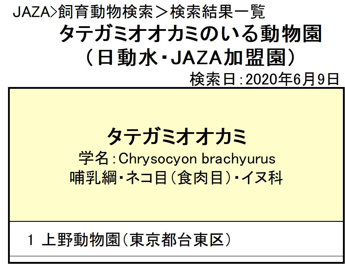 f:id:tsukunepapa:20200609112316p:plain