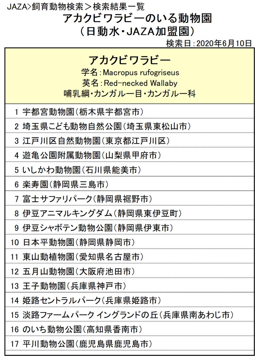 f:id:tsukunepapa:20200610180204p:plain