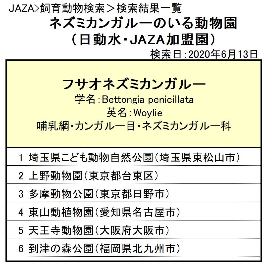 f:id:tsukunepapa:20200613080744p:plain