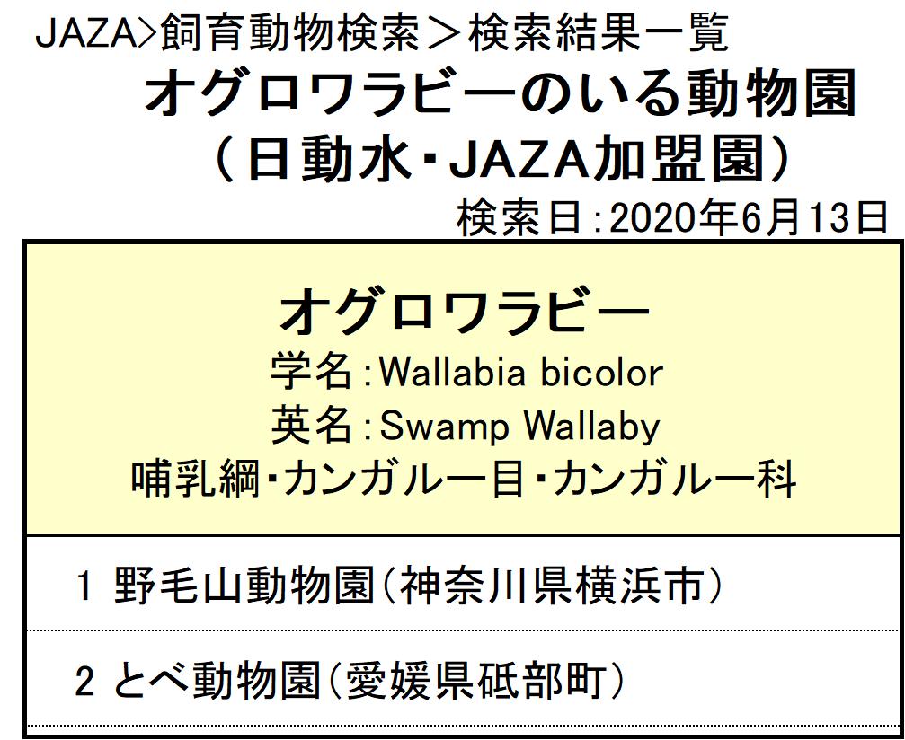 f:id:tsukunepapa:20200613180354p:plain