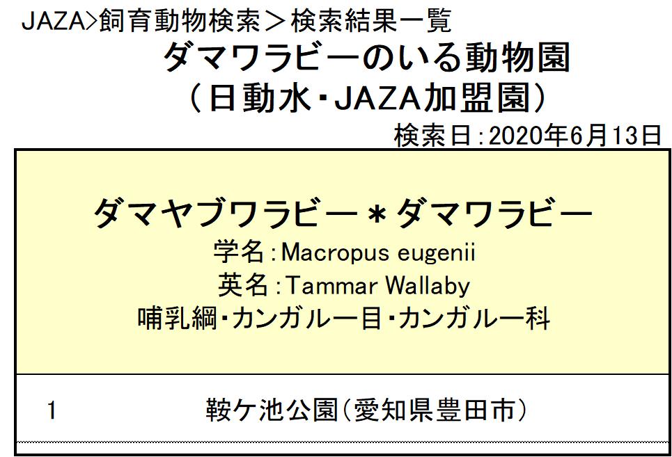 f:id:tsukunepapa:20200613183602p:plain