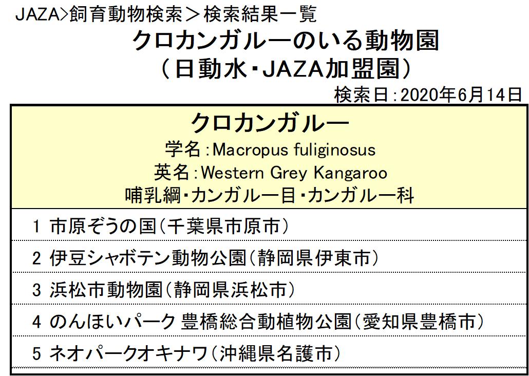 f:id:tsukunepapa:20200614180610p:plain