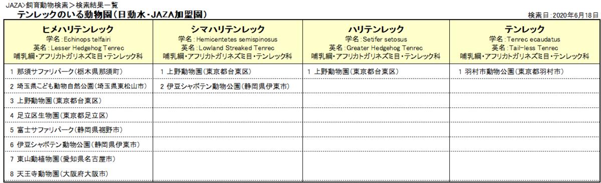 f:id:tsukunepapa:20200618073114p:plain