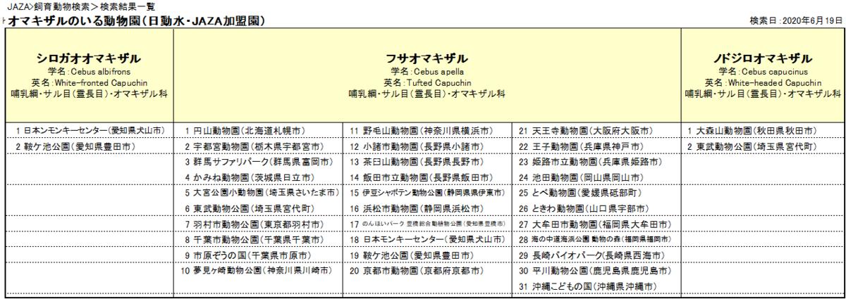 f:id:tsukunepapa:20200620083320p:plain