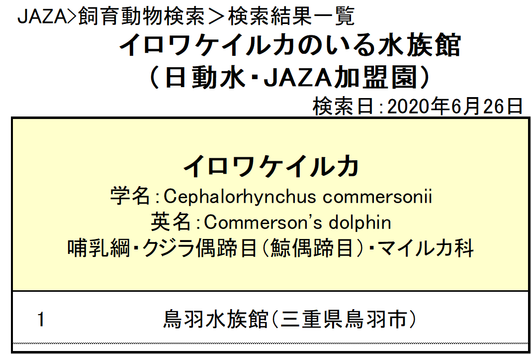 f:id:tsukunepapa:20200626084157p:plain