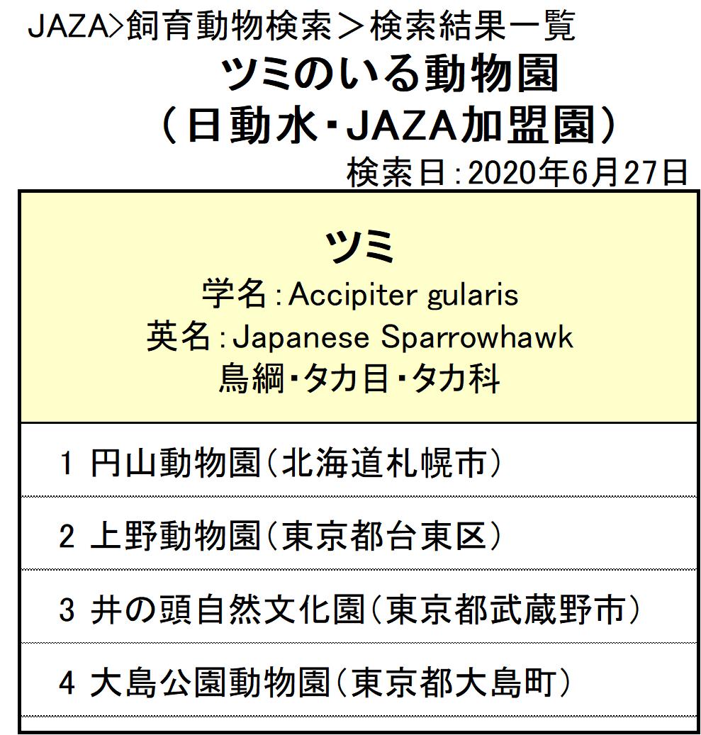 f:id:tsukunepapa:20200627151947p:plain
