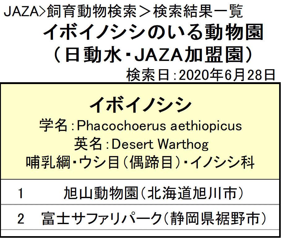 f:id:tsukunepapa:20200629063204j:plain